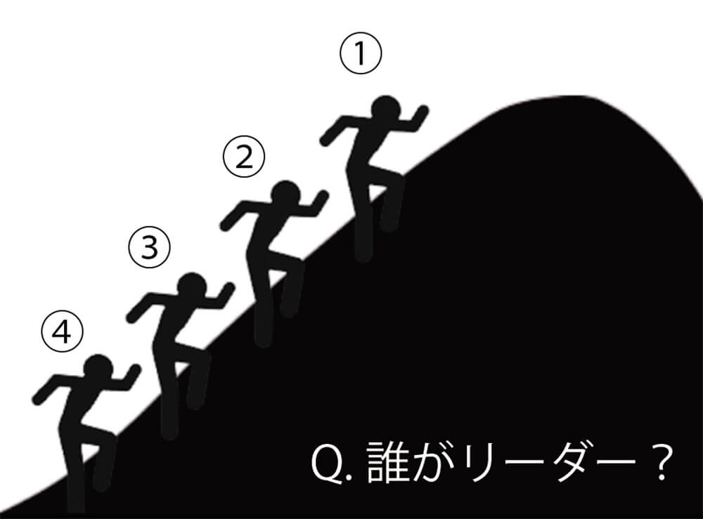 みなさんは①〜④どの人がリーダーだと思いますか?